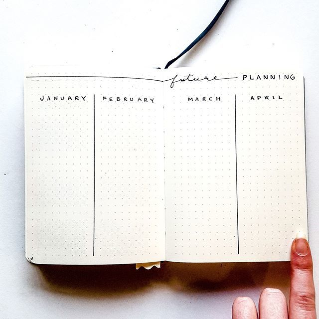 An example of a bullet journal, an increasingly popular style of journaling.