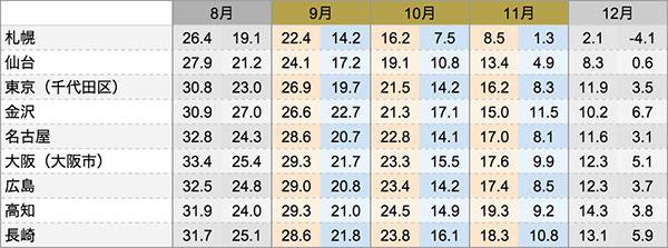 temp3-5-jp