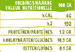 voedingswaardetabel sap appel-framboos