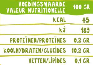 Voedingswaardetabel fruuitsap O'Bio Appel zwarte bes