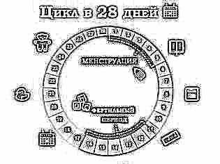 numărătoare de spermă scăzută în greutate)