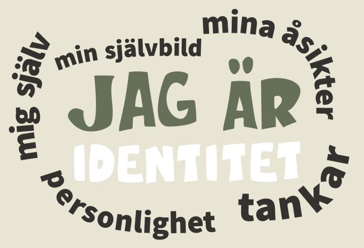 Textillustration där det står flera ord och meningar inom temat: Jag är, identitet, personlighet, tankar, mig själv, min självbild, mina åsikter