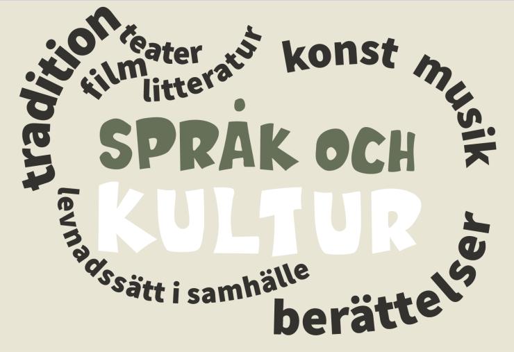 Textillustration där det står flera ord och meningar inom temat: Språk och kultur, tradition, teater, film, litteratur, konst, musik, levnadssätt i samhälle, berättelser