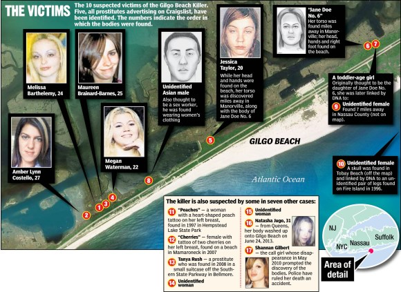 american serial killers that are still out there, serial killers at large, long island serial killer