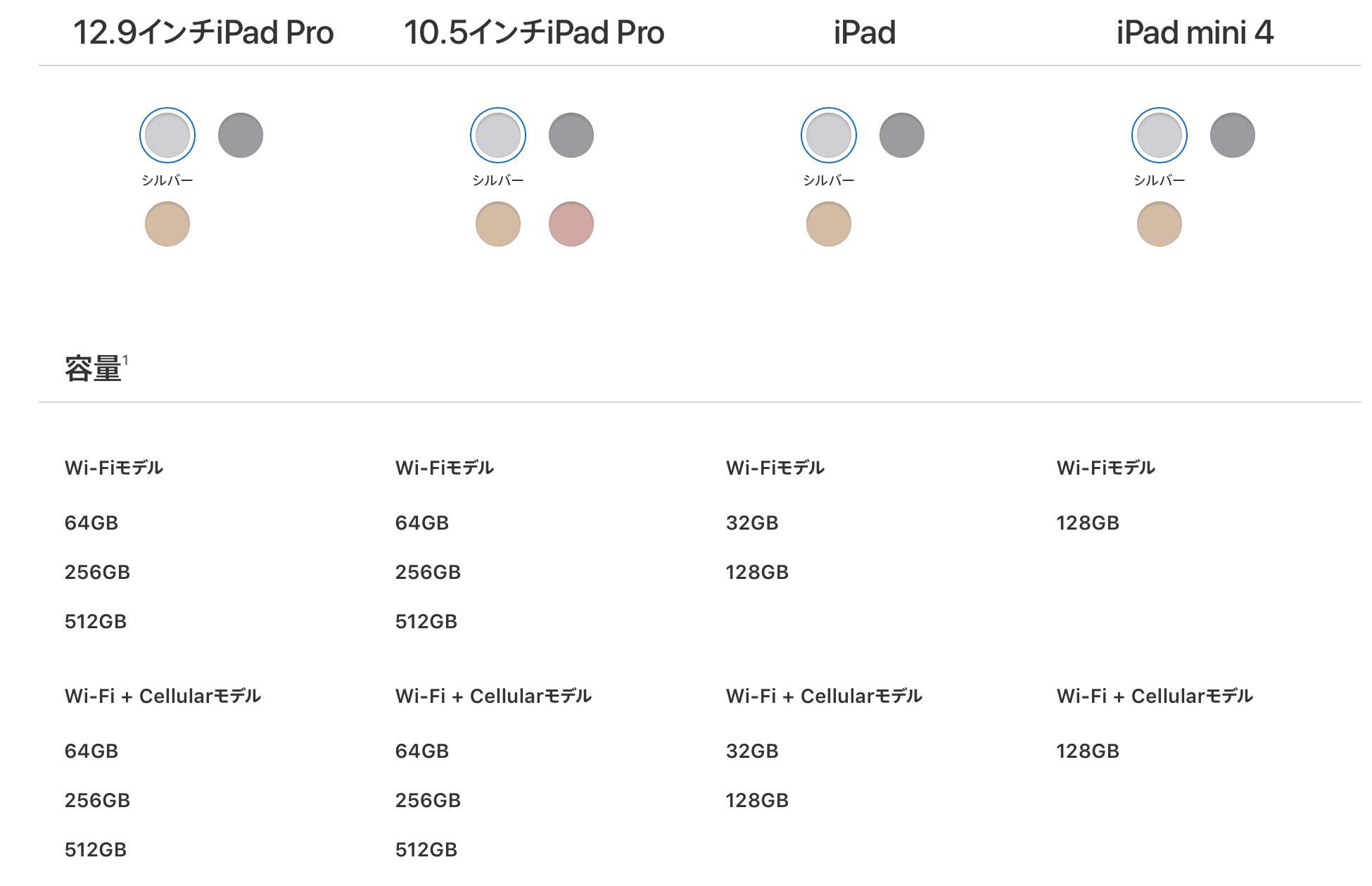 Ipad Pro 10 5 Mini