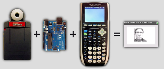 Il MOD trasforma il vostro calcolatore rappresentante graficamente in una macchina fotografica del selfie