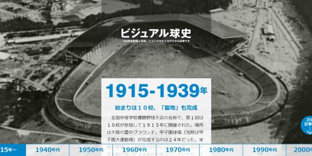 朝日新聞のビジュアル球史のサイト