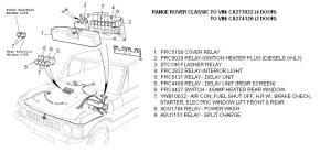 Land Rover Parts  FUSE BOX & RELAYS (TO VIN: CA273922 4 DOOR) (to 1986)