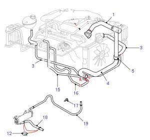Land Rover Parts  RADIATOR HOSES  TD5 DEFENDER