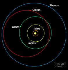 Solar System Flashcards   Quizlet