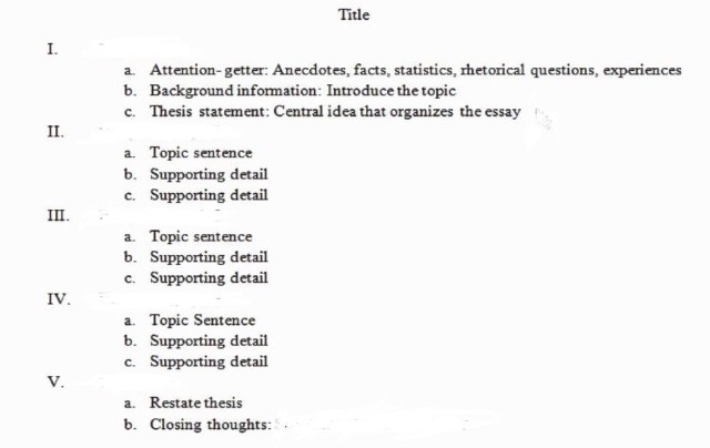 A Thesis Statement Gives An Essay Its Quizlet | Applydocoument co