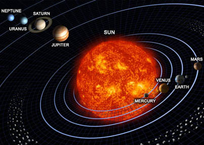 Earth In The Universe Unit Test - The Earth Images ...