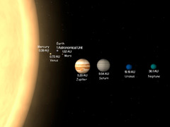 Solar system- Sun, planets, and Galilean Moons Flashcards ...