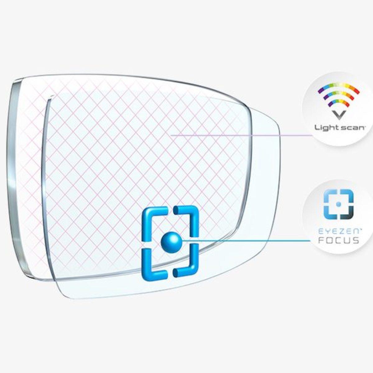 ESSILOR® EYEZEN™, le verre conçu pour la vie connectée • o30 l ... ecda4ce628f4