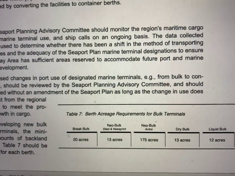 No Coal In Oakland Misses Fact 1996 SF Bay Seaport Plan Called For New Bulk Terminal