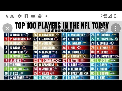 Las Vegas Raiders QB Derek Carr Should Have Been On The NFL Top 100 List By Eric Pangilinan