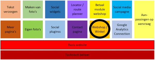 Blok-11-Webshop