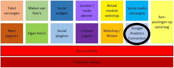 Blok-13-Google_analytics