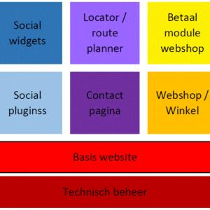 Blok-14-Social_media