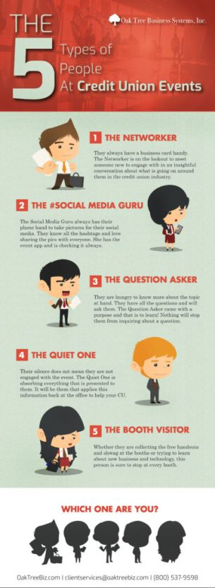5 Types Found at Credit Union Events