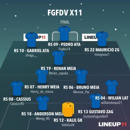 Alvoradense é campeão da Copa do Brasil de Futebol Digital