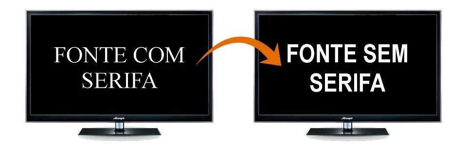 Dois monitores lado a lado; o da esquerda mostra um texto escrito com uma fonte com serifa e o da direita com uma fonte sem serifa