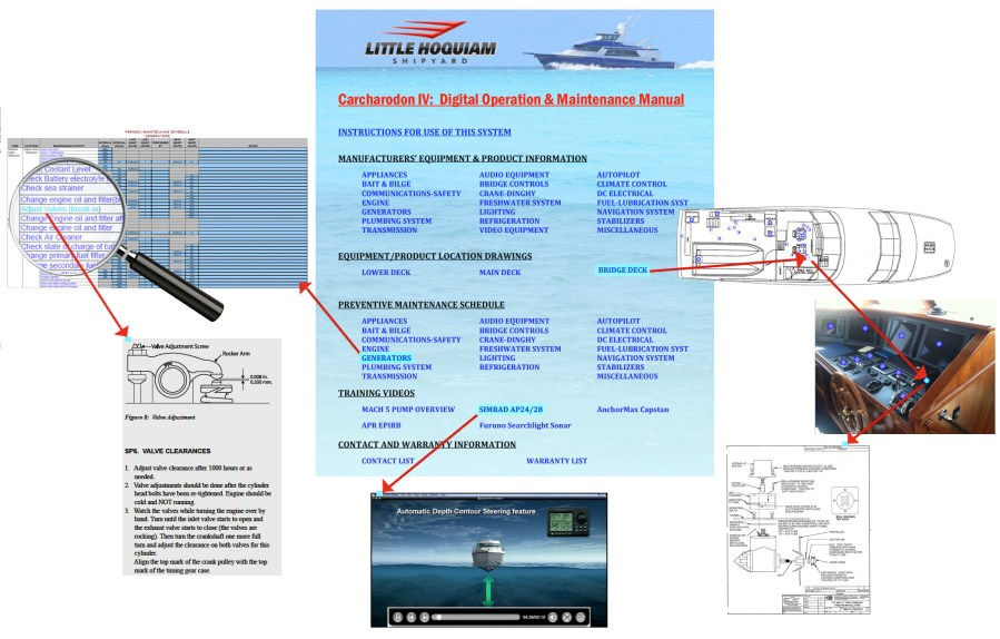 ship navigation manual manual navigation flow chart