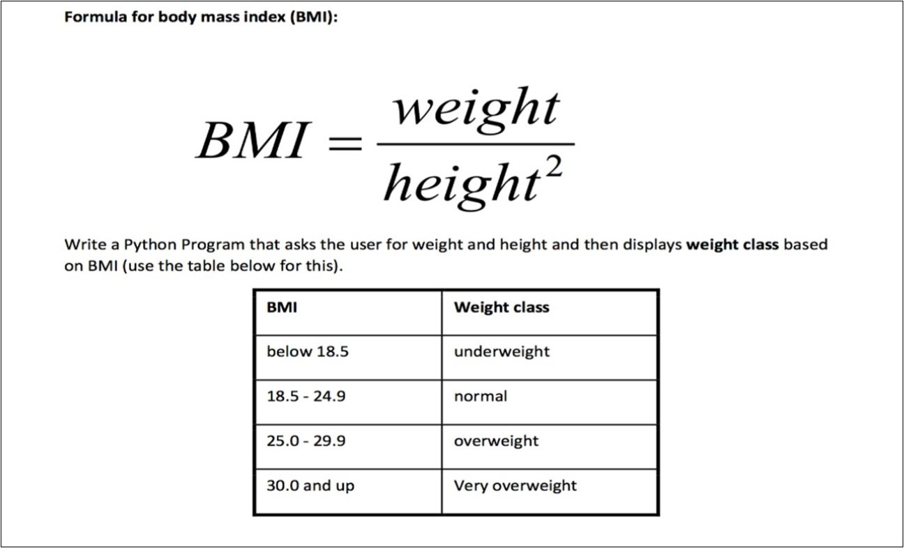 Dose Body Mass Index Bmi Fit To Muscular Individual