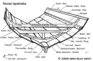Daily Education Update 26 Boat History Pt 2 – OAR Northwest