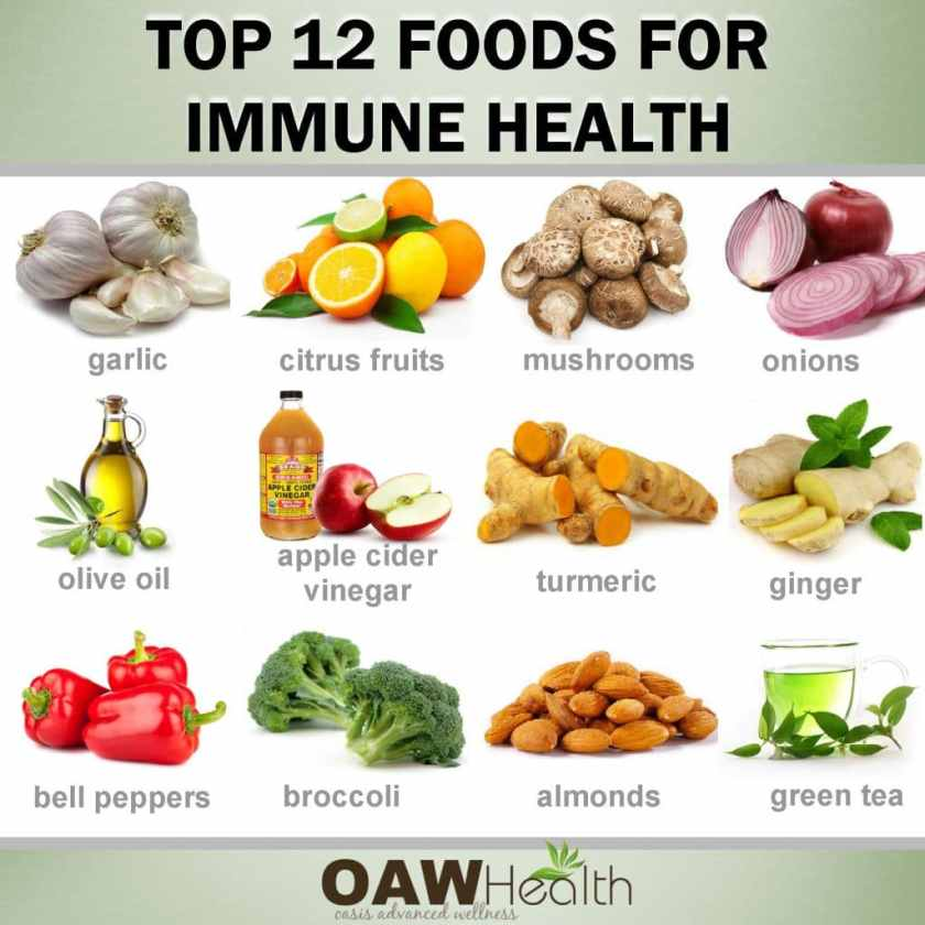 Top 12 Foods For Immune Health