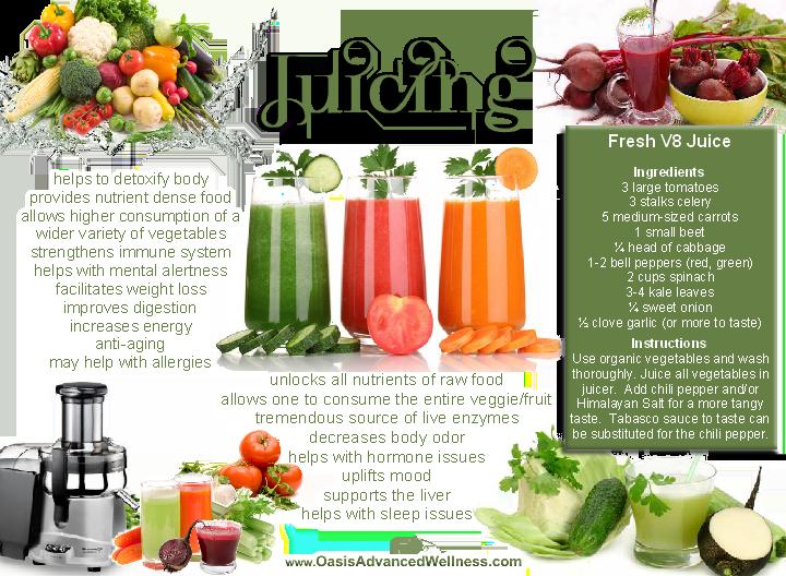 Health Benefits of Raw Juicing