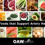 15 Foods that Support Artery Health