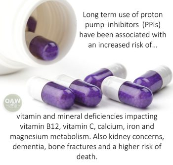 GERD and proton pump inhibitors