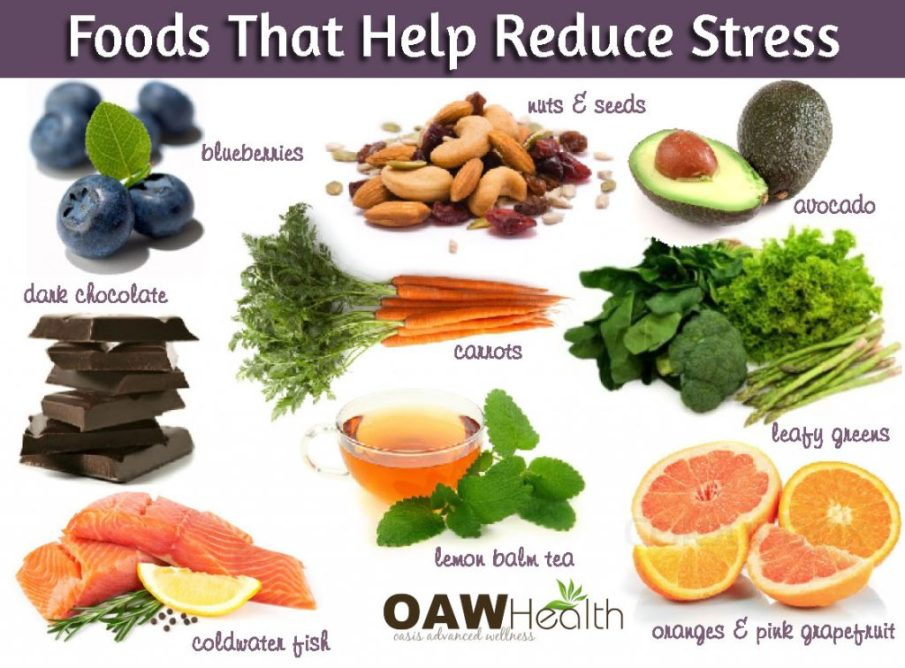healthy foods that help reduce stress