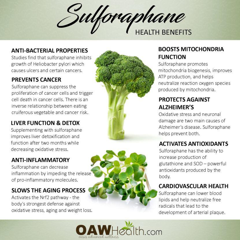 health benefits of sulforaphane
