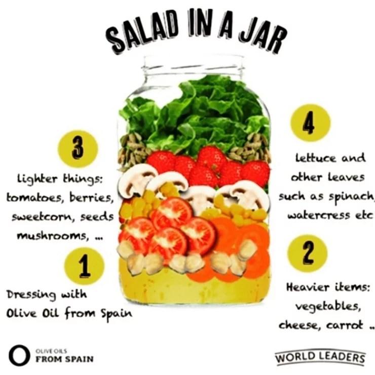 SaladInAJar_OliveOilsFromSpain