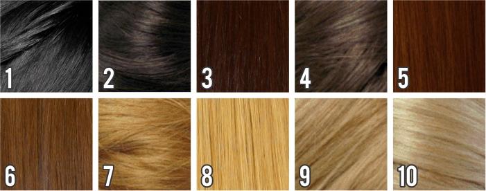 Tabela de cores base do cabelo