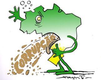 Corrupção-no-Brasil