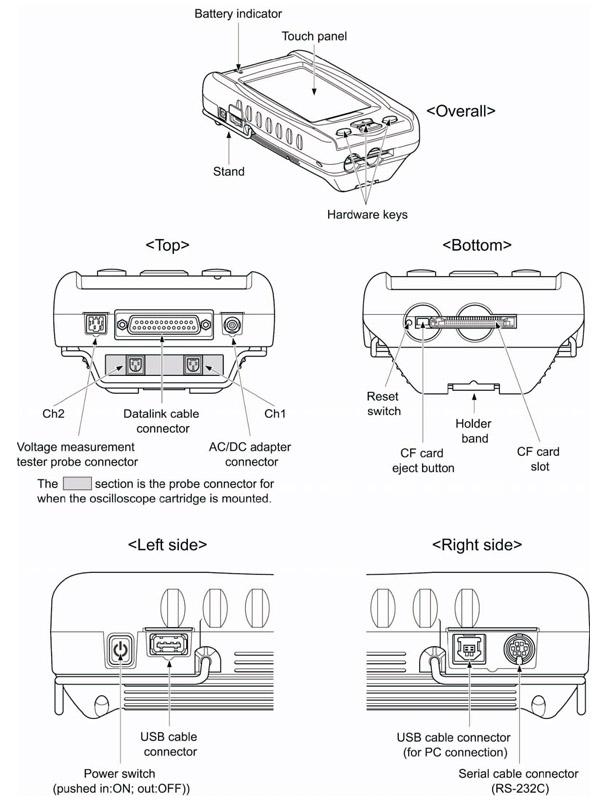 denso-intelligent-tester-it2-for-toyota-suzuki-with-oscilloscope-14