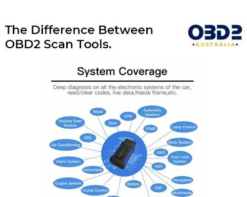 obd2 post The Difference Between OBD2 Scan Tools 1
