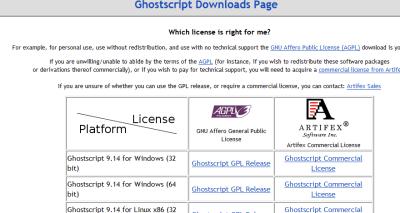 Integrar Imagemagick con Liferay. Ghostscript Licencias