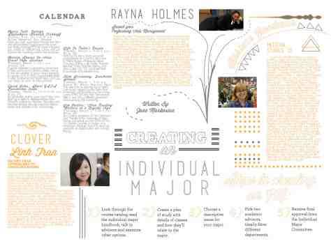 Creating An Individual Major