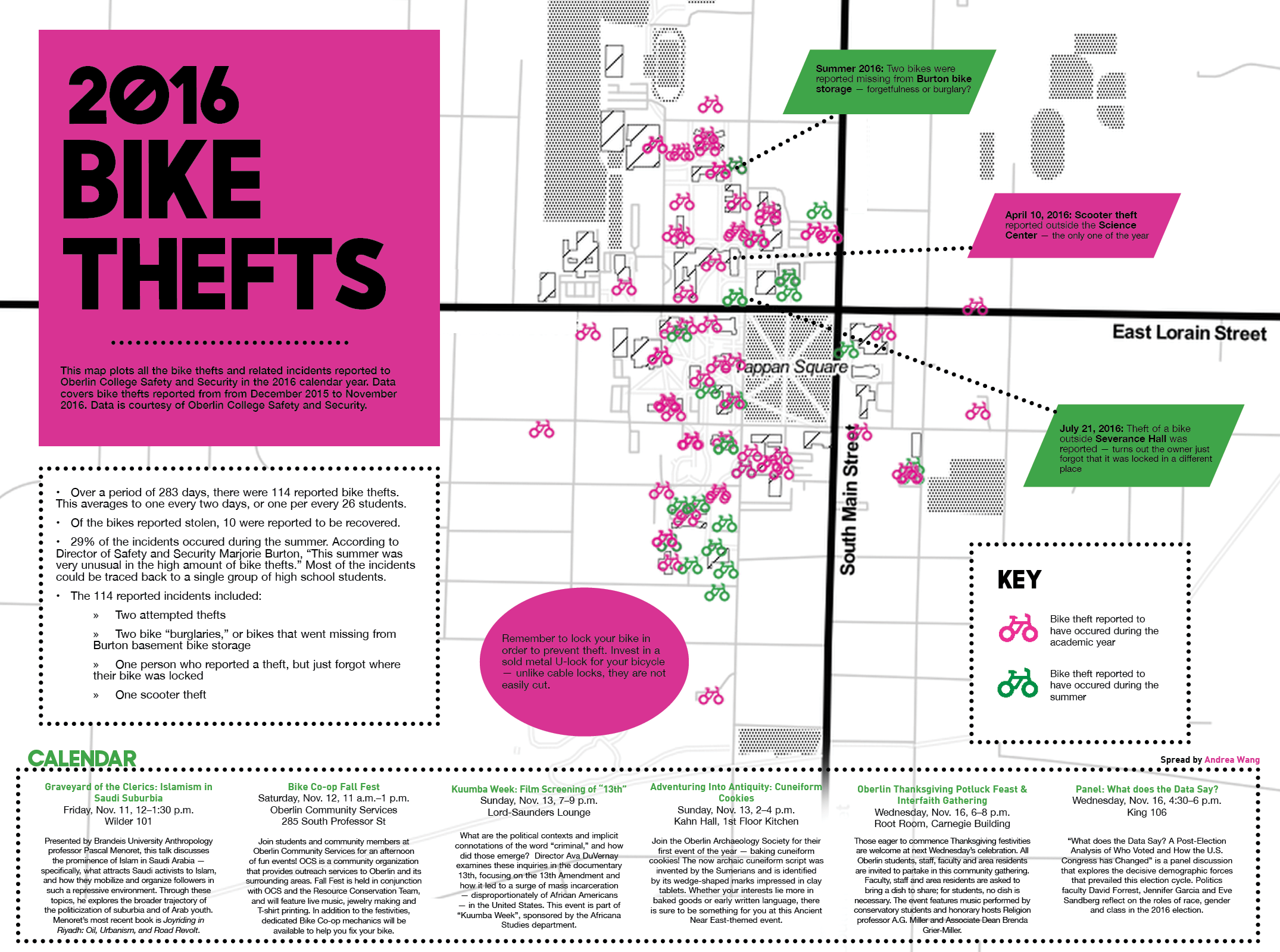 This Week: 2016 Bike Thefts