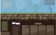 Grassroots Activism at Oberlin