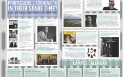 What Are Conservatory Professors Listening To In Their Spare Time?
