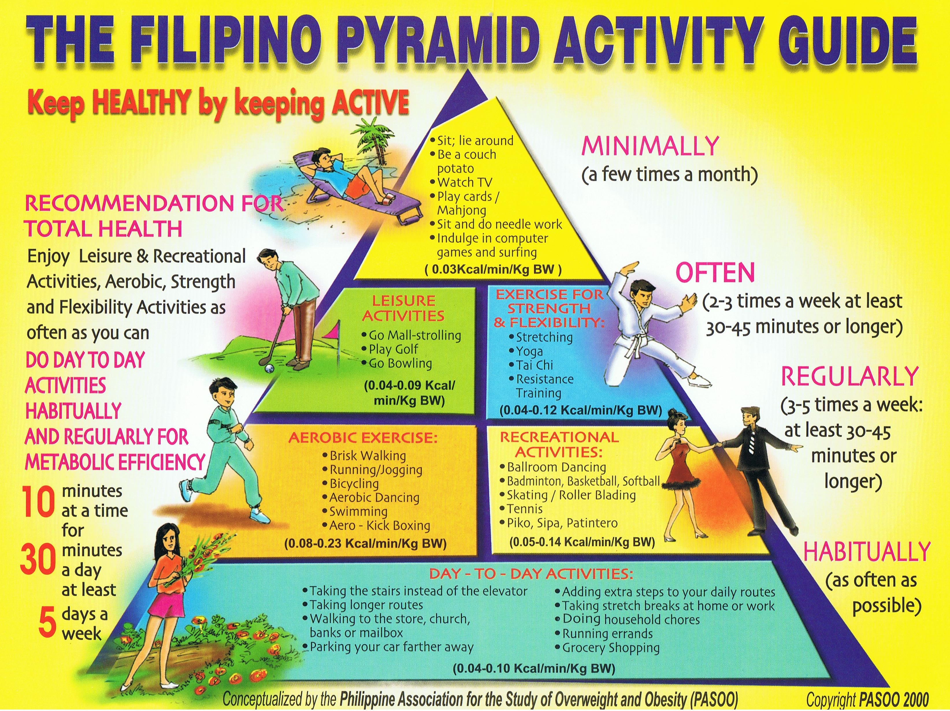 Advocacies Philippine Association For The Study Of