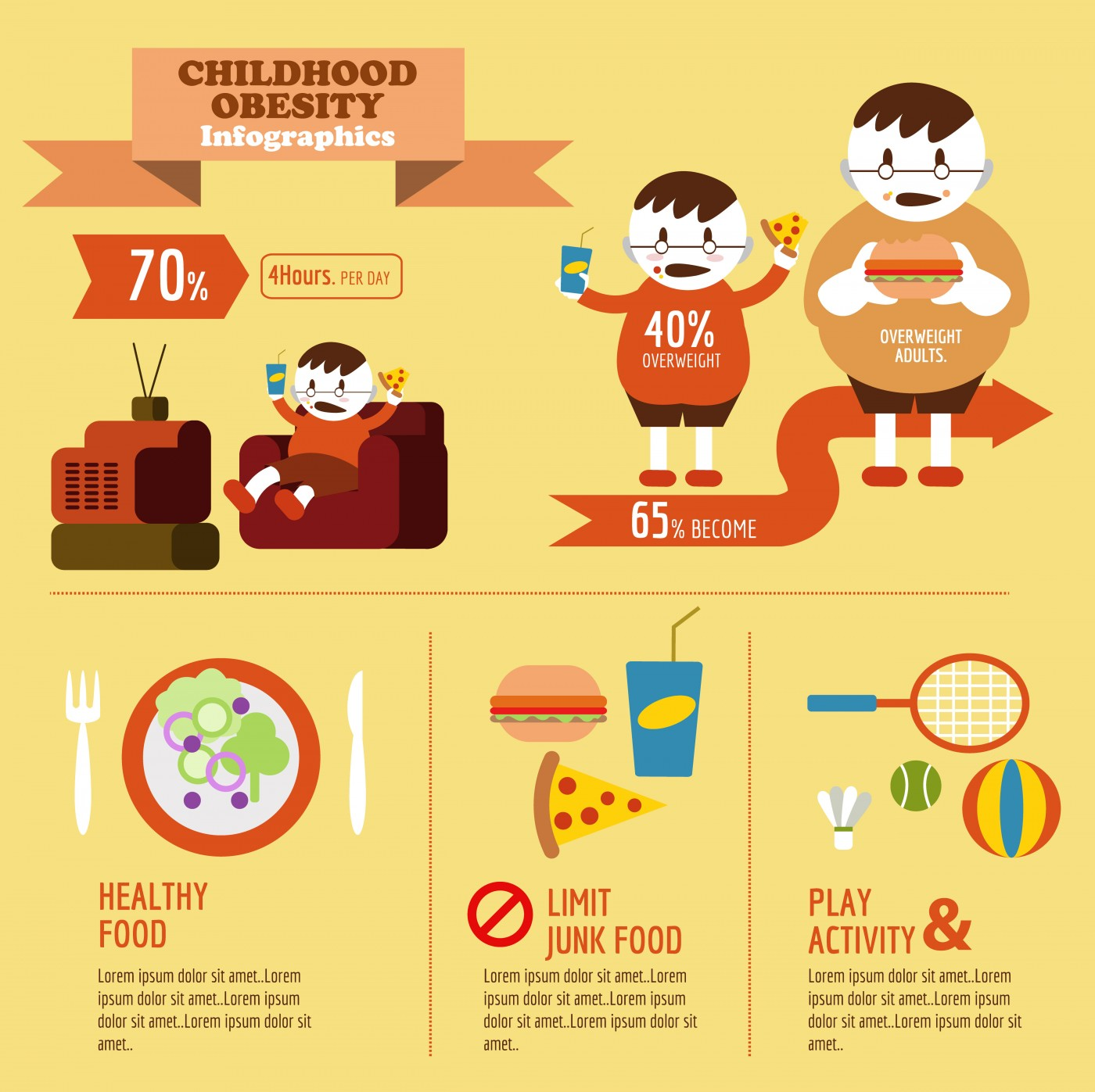 New Study Focuses On Children S Obesity Hallmarks And Proposes New Anti Obesity Strategies