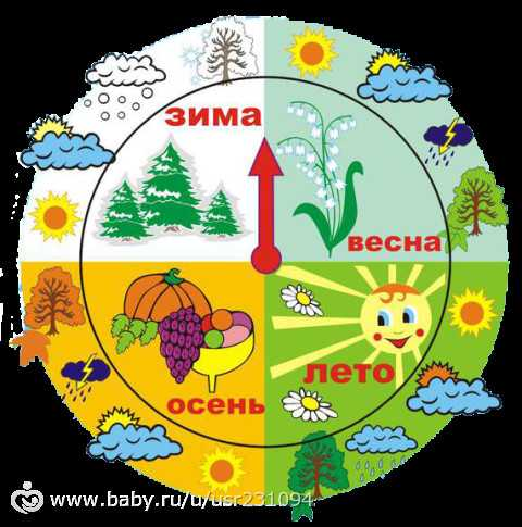 Календарь погоды своими руками – Календарь погоды своими ...