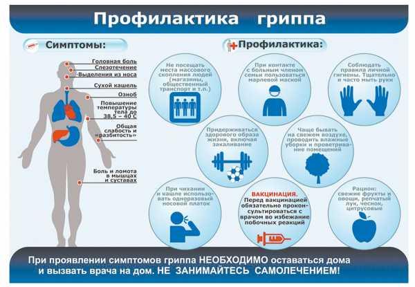 Картинки про грипп и орви для детей – Грипп в картинках ...