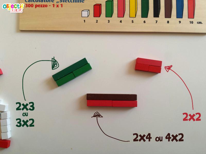 réglettes cuisenaires utilisation mathématique alteranative pédagogie maternelle Objectif IEF